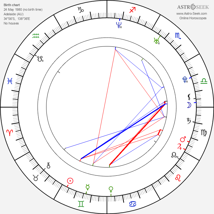 Sandi Gardiner - Astrology Natal Birth Chart