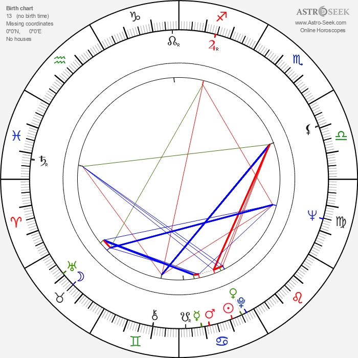 Sandor Stern - Astrology Natal Birth Chart