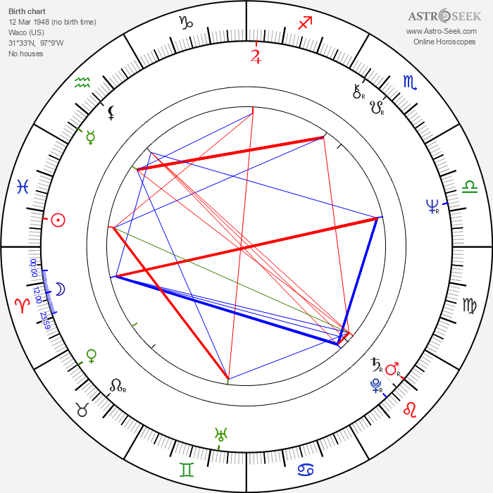 Sandra Brown - Astrology Natal Birth Chart