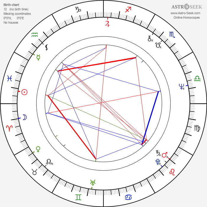 Sandra Brown - Astrology Natal Birth Chart