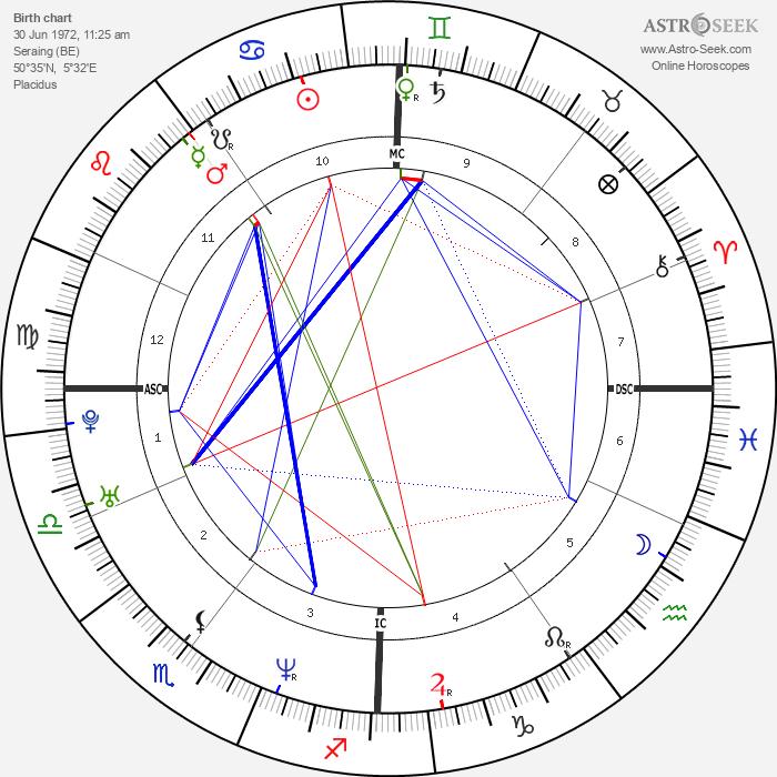 Sandra Cam - Astrology Natal Birth Chart