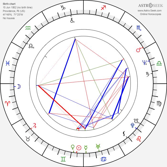 Sandra Cassel - Astrology Natal Birth Chart