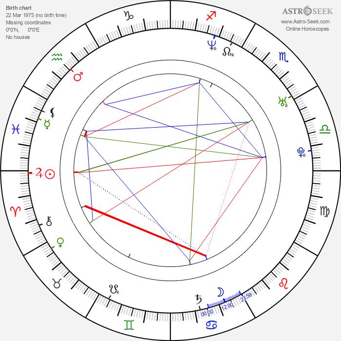 Sandra Dark - Astrology Natal Birth Chart