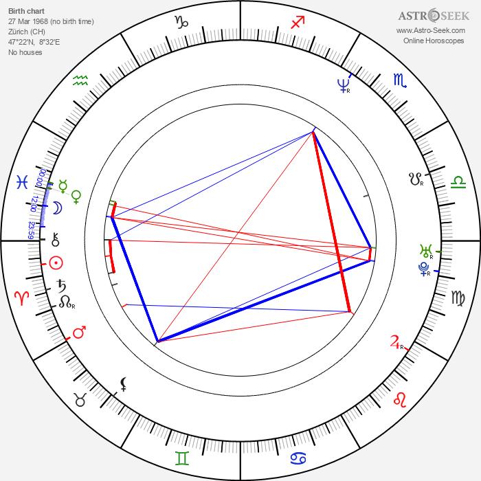 Sandra Hess - Astrology Natal Birth Chart