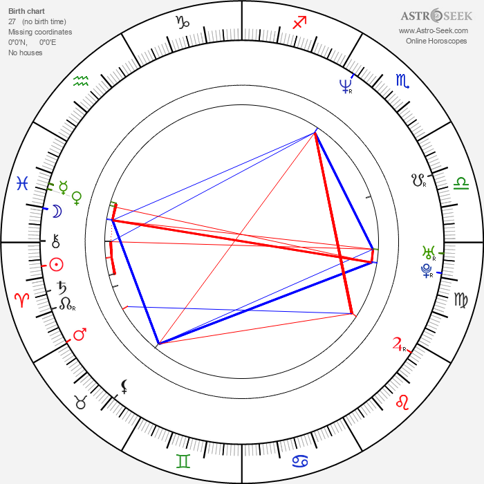 Sandra Hess - Astrology Natal Birth Chart