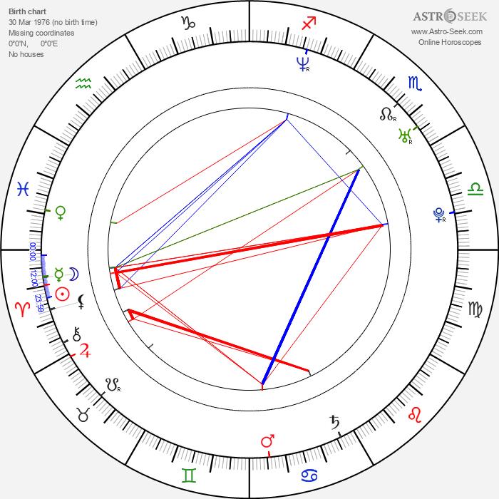 Sandra-Jessica Couturier - Astrology Natal Birth Chart