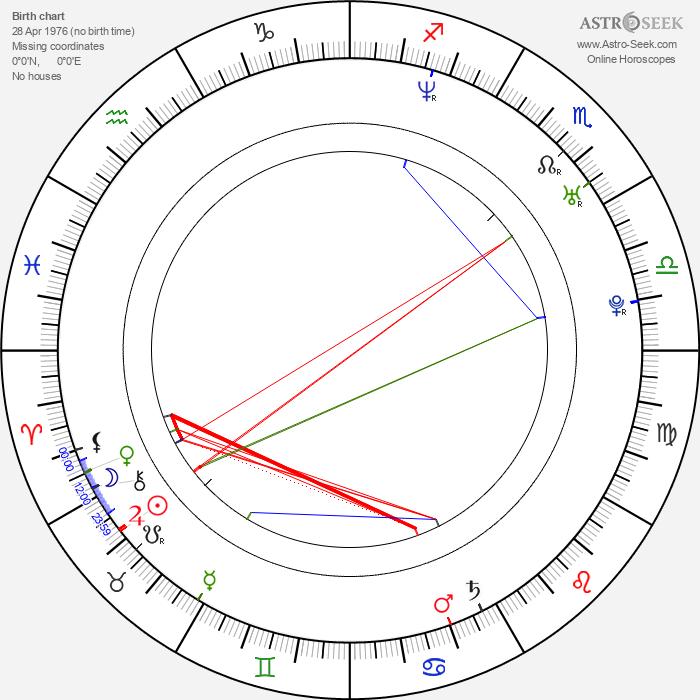 Sandra Kay - Astrology Natal Birth Chart