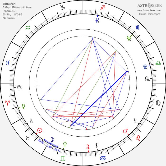 Sandra Kleinová - Astrology Natal Birth Chart