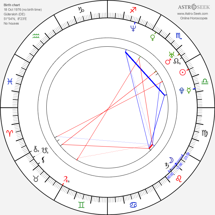 Sandra Leonhard - Astrology Natal Birth Chart