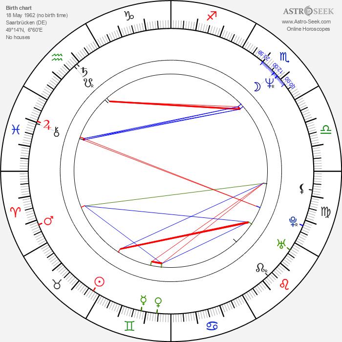 Sandra Menges - Astrology Natal Birth Chart