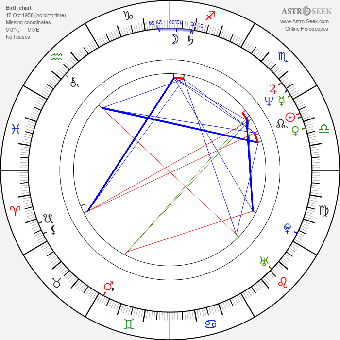 Sandra Mozarowsky - Astrology Natal Birth Chart