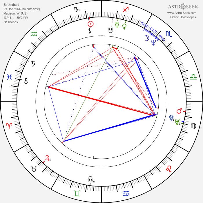 Sandra Nelson - Astrology Natal Birth Chart