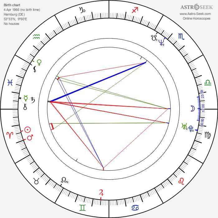 Sandra Nettelbeck - Astrology Natal Birth Chart