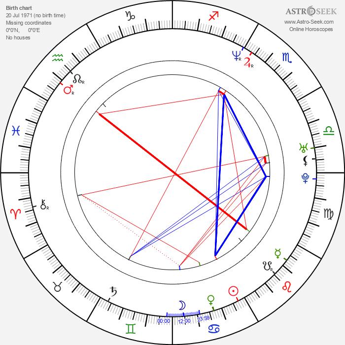 Sandra Oh - Astrology Natal Birth Chart