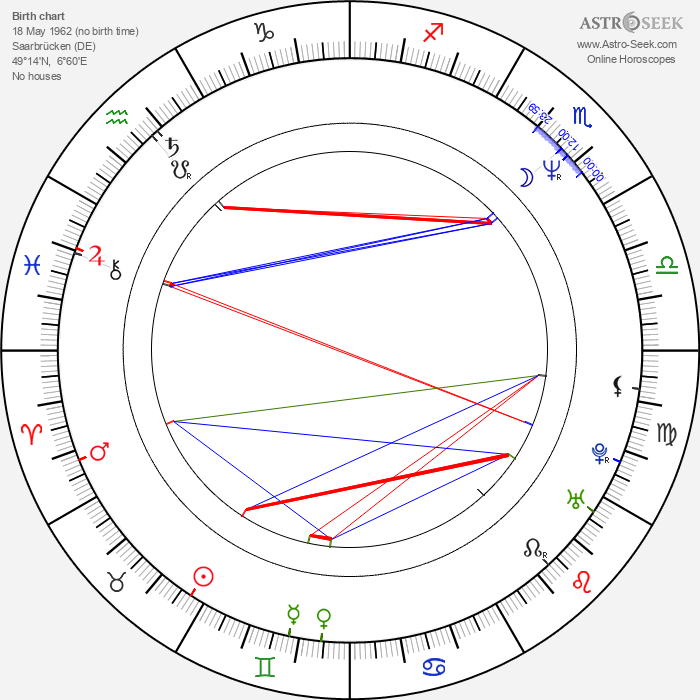 Sandra - Astrology Natal Birth Chart