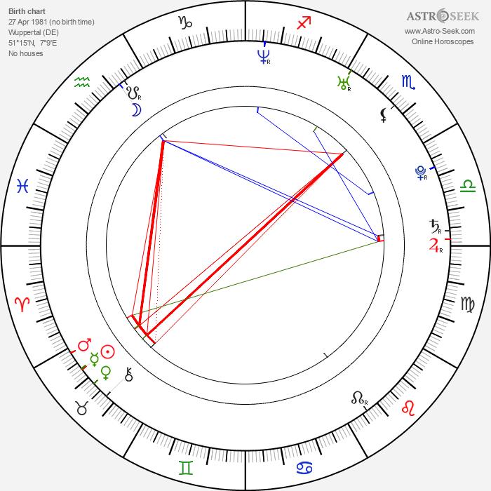 Sandy Mölling - Astrology Natal Birth Chart