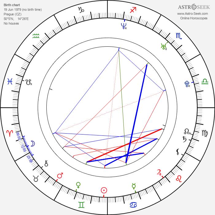 Sandy Style - Astrology Natal Birth Chart