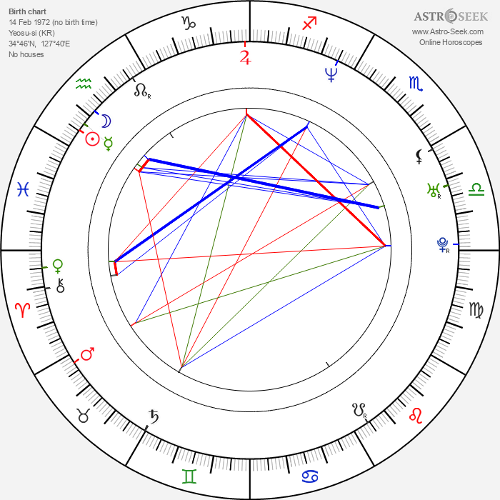 Sang-a Lee - Astrology Natal Birth Chart