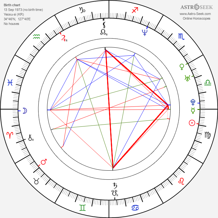 Sang-joon Park - Astrology Natal Birth Chart
