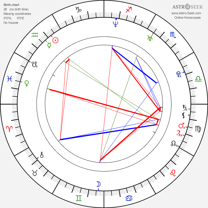 Sang Man Kim - Astrology Natal Birth Chart