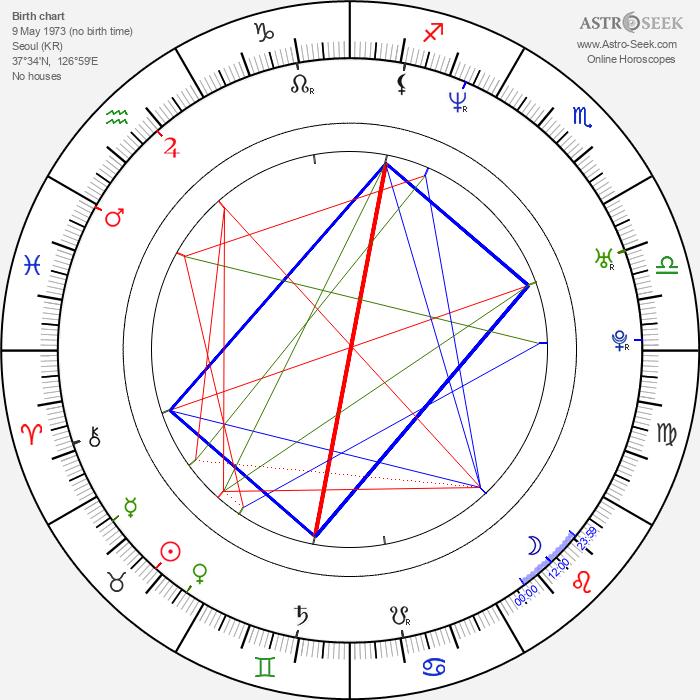Sang-mi Choo - Astrology Natal Birth Chart