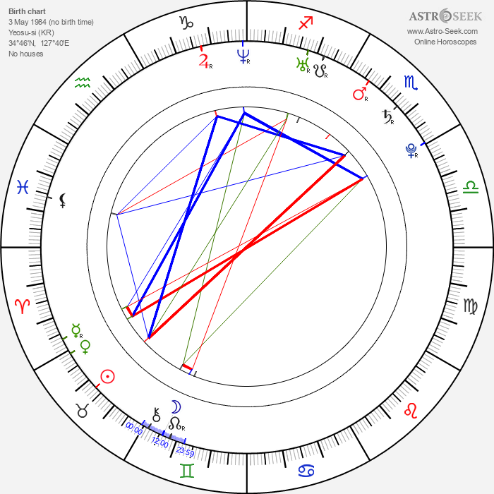 Sang-mi Nam - Astrology Natal Birth Chart