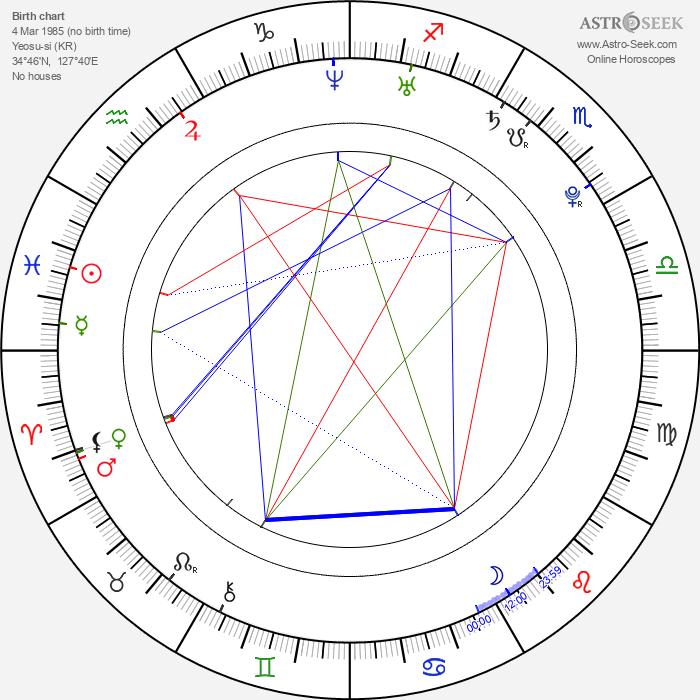 Sang-wook Ryu - Astrology Natal Birth Chart