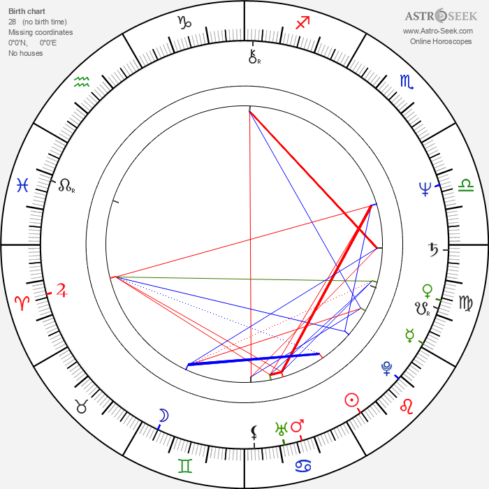 Santiago Calatrava - Astrology Natal Birth Chart