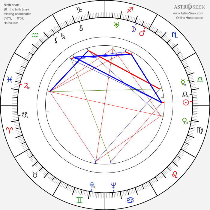 Santiago Gómez Cou - Astrology Natal Birth Chart
