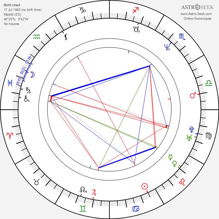 Santiago Segura - Astrology Natal Birth Chart