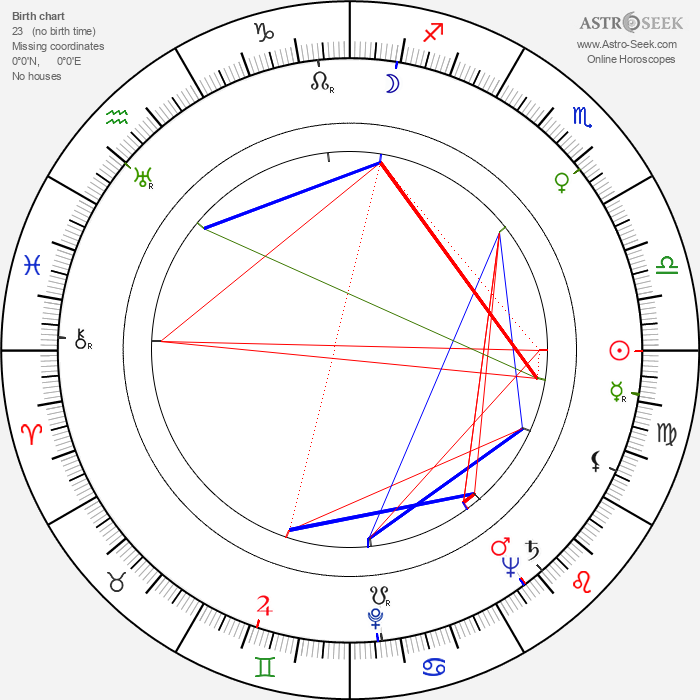 Santo - Astrology Natal Birth Chart
