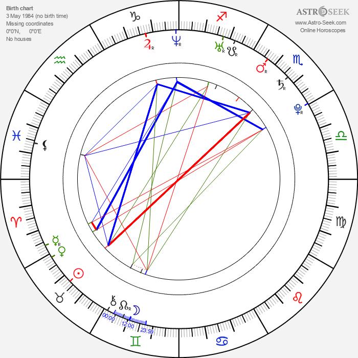 Sara Casasnovas - Astrology Natal Birth Chart