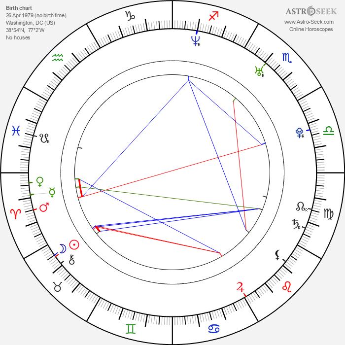 Sara Downing - Astrology Natal Birth Chart