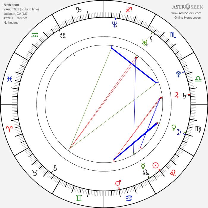 Sara Foster - Astrology Natal Birth Chart