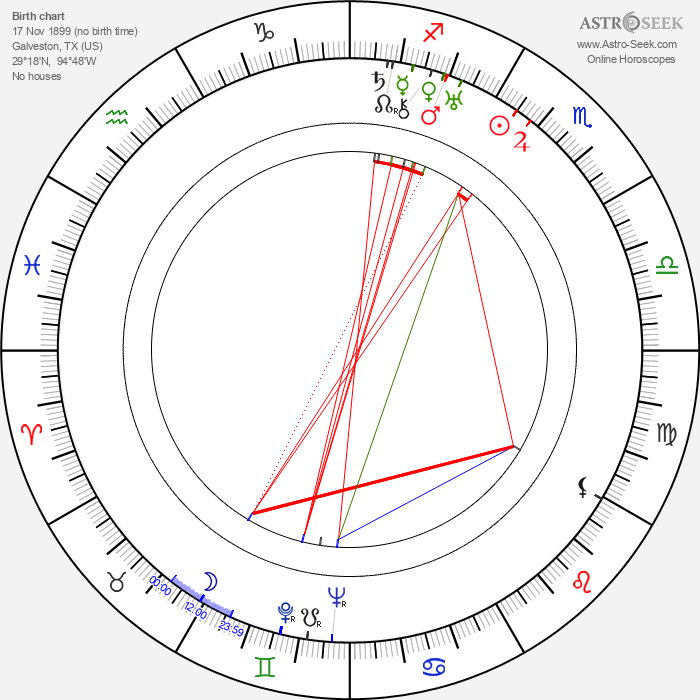 Sara Haden - Astrology Natal Birth Chart