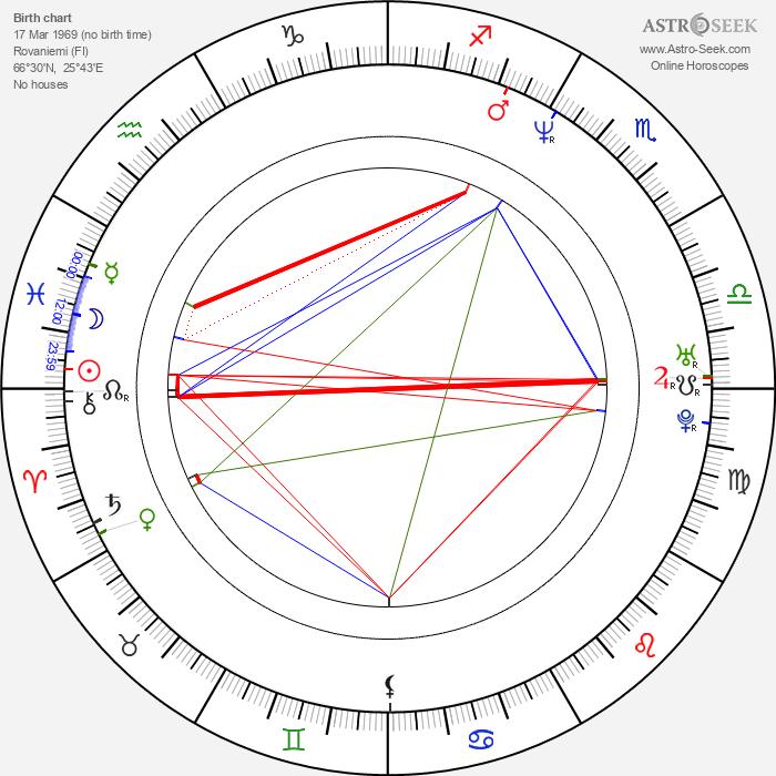 Sara Hirvelä - Astrology Natal Birth Chart
