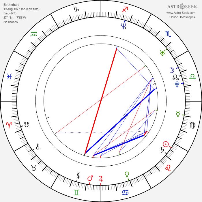 Sara Martins - Astrology Natal Birth Chart
