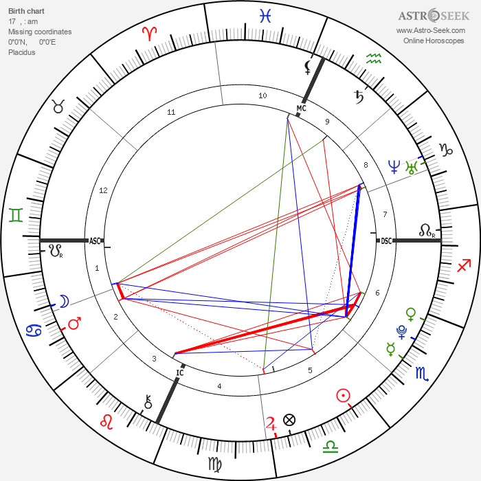 Sara Mary Haefeli - Astrology Natal Birth Chart