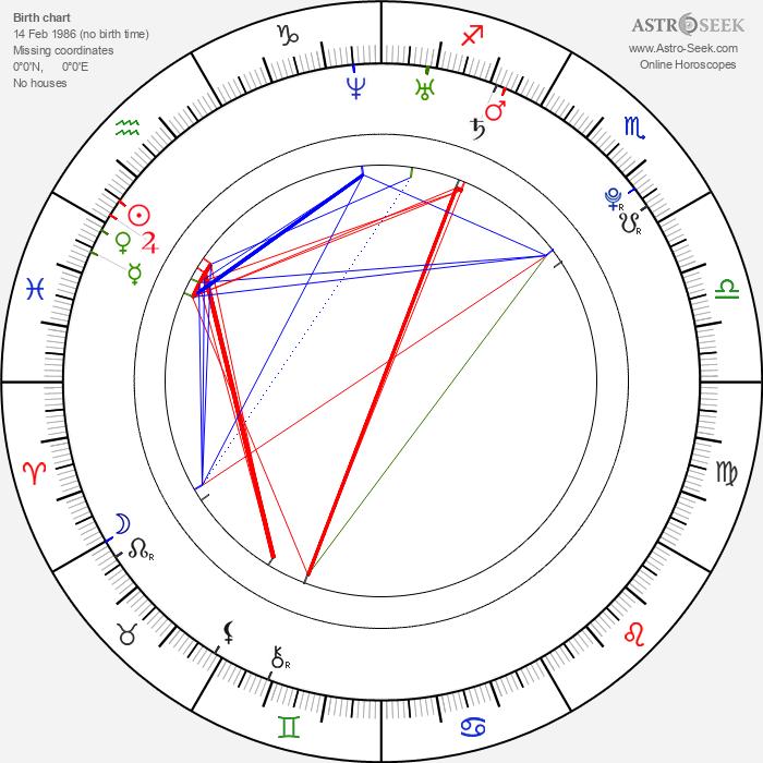 Sara Melleri - Astrology Natal Birth Chart