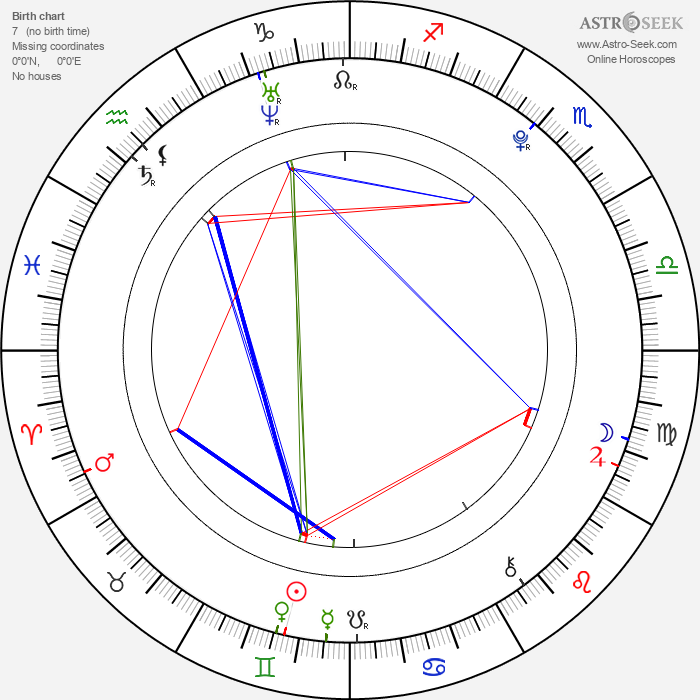 Sara Niemietz - Astrology Natal Birth Chart