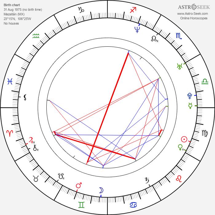 Sara Ramirez - Astrology Natal Birth Chart