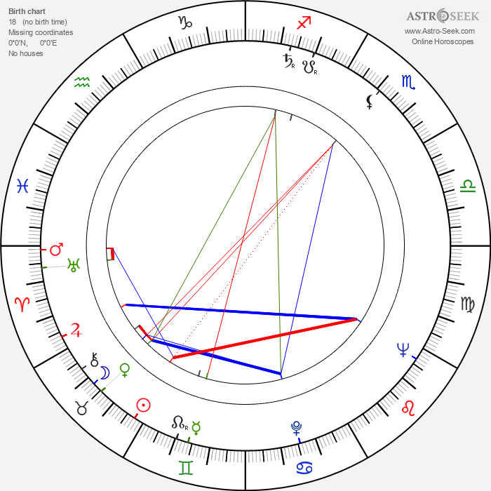 Sara Shane - Astrology Natal Birth Chart
