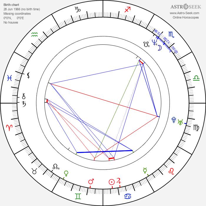 Sara Stewart - Astrology Natal Birth Chart
