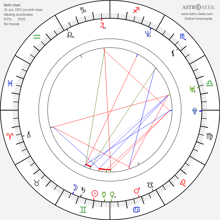 Sara Stimson - Astrology Natal Birth Chart