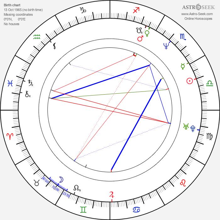 Sara Sugarman - Astrology Natal Birth Chart