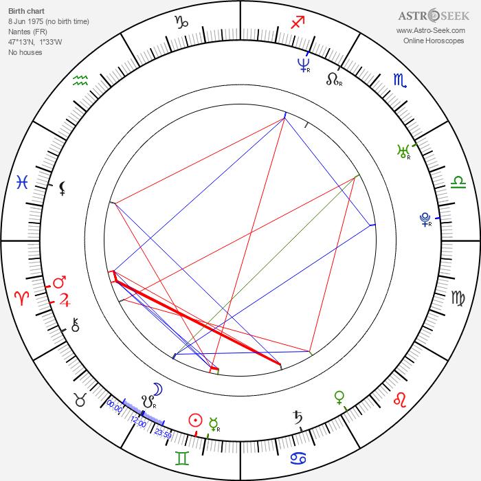 Sarah Abitbol - Astrology Natal Birth Chart
