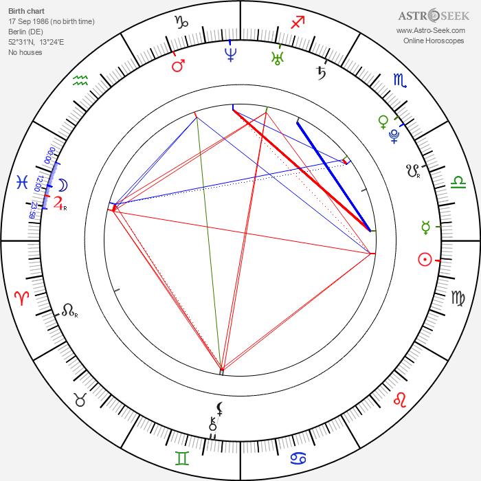Sarah Alles - Astrology Natal Birth Chart