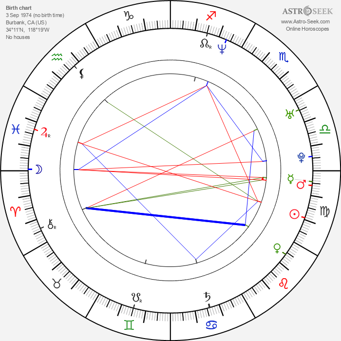 Sarah Bellomo - Astrology Natal Birth Chart
