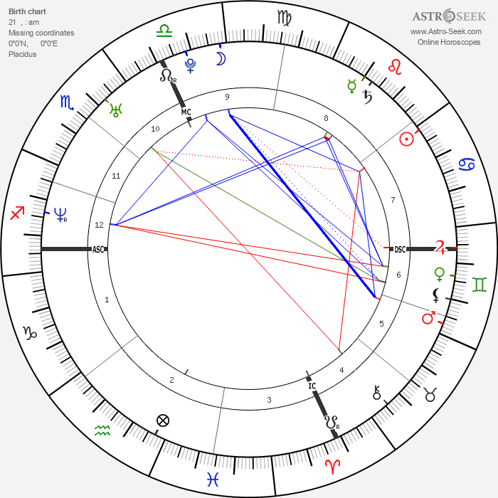 Sarah Biasini - Astrology Natal Birth Chart