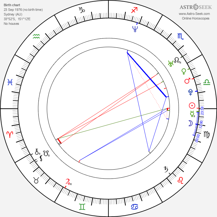 Sarah Blasko - Astrology Natal Birth Chart